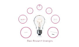 Basic Research Strategies