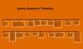 Copy of Copy of henry hudson time line peice.4
