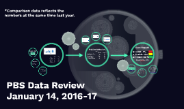 PBS Data Review 1-14-17