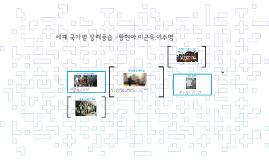세계 국가별 장례풍습 -황현아,이근욱,이주영