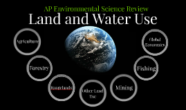 Land and Water Use - AP Environmental Science Review