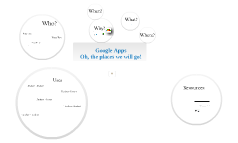 Google Docs- Oh the places it will go...
