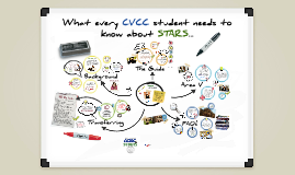 What every CVCC student should know about STARS!