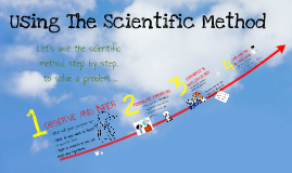 Scientific Method to use with By Golly Gum Lab