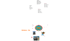 Family Feud - Le Present/PC/Futur Round 2