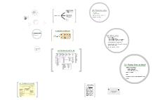 Test de persistència de gvSIG i pàgina web dinàmica per a gestionar focus contaminants
