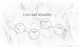 How opinions about love and sexuality