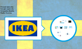 """ikea marketing process """"over the last several years, content marketing has become more important for us in that mix,"""" added whitehawk, """"because it gives us the opportunities to start telling some of our ikea stories so we can really share with people how ikea can improve their lives""""."""