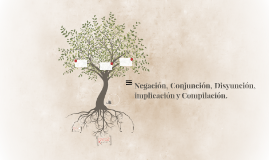 Negación, Conjunción, Disyunción, implicación y Compilación.