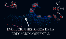 Copy of EVOLUCION HISTORICA DE LA EDUCACION AMBIENTAL