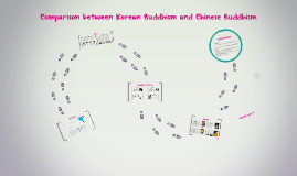 Copy of Comparison between Korean Buddhism and Chinese Buddhism