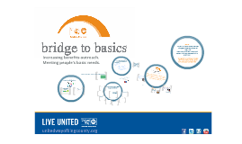 Bridge to Basics: Meeting People's Basic Needs