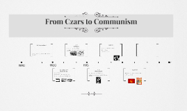 From Czars to Communism