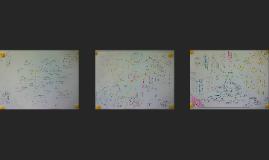6학년 사회 마인드맵 발표자료