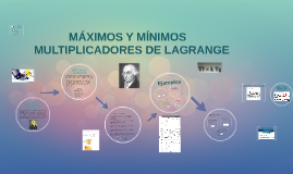 Copy of MÁXIMOS Y MÍNIMOS MULTIPLICADORES DE LAGRANGE