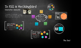 Copy of TO KILL A MOCKINGBIRD CHARACTER ANALYSIS