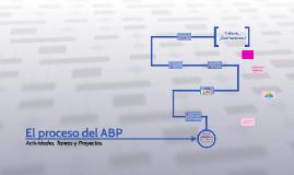 El proceso del ABP
