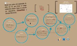 Copy of Elaborar un manual para padres y/o apoderados de niños con T