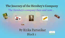 The Journey of the Hershey's Company
