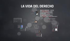 Copy of LA ACEPCION DEL DERECHO
