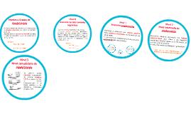 Copy of Niveles de Algebrización