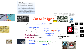Cults & Sects in NZ