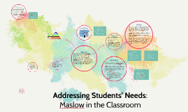 Addressing Students' Needs: Maslow in the Classroom