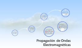 Propagación  de Ondas Electromagnéticas