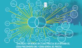 Copy of SEMEJANZAS Y DIFERENCIAS EN LA LINEA PROCESAL DE LA DEMANDA DEL CPC Y CGP
