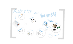 Copy of Asterisk for Business