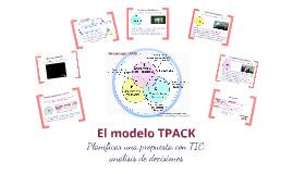 El modelo TPACK (versión explicada) por Silvia Carraud