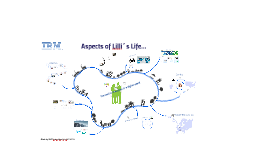 IBM Customer Journeys-Lillis Life: Transformation to a digital world