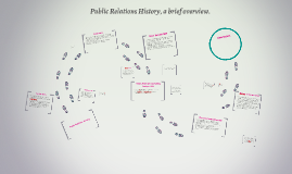 Copy of Public Relations History