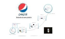 Desarrollo nuevo producto PEPSI