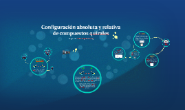 Copy of Configuración absoluta y relativa de compuestos quirales