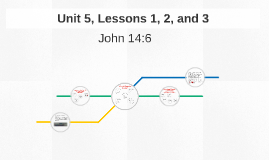 Unit 5, Lessons 1, 2, and 3