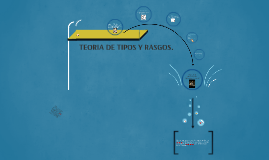 TEORIA DE RASGOS.