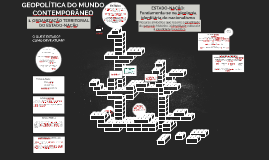 ORGANIZAÇÃO TERRITORIAL DO ESTADO-NAÇÃO