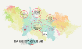 EBP Project Visual aid