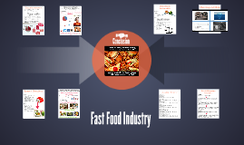 Copy of Copy of Fast Food Industry