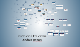 "Institución Educativa Privada ""Andres Razuri"""