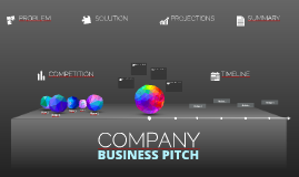 Business Pitch Prezi