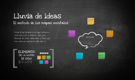 Plantilla Mapas Mentales de Ricardo De León
