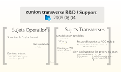 Transverse R&D 20090604