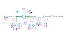 Flujo de Caja - Estructura de capital