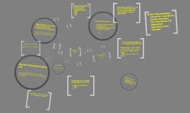Copy of Lydia's Qualtrics