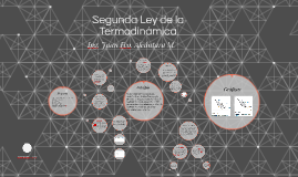 Copy of Segunda Ley de la Termodinamica