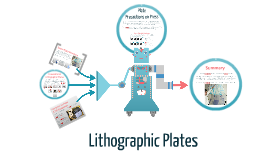 Lithographic Plates