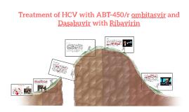 Treatment of HCV with ABT-450/rombitasvir and dasabuvir with