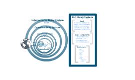 Copy of B.C. Dairy System Diagram (45)